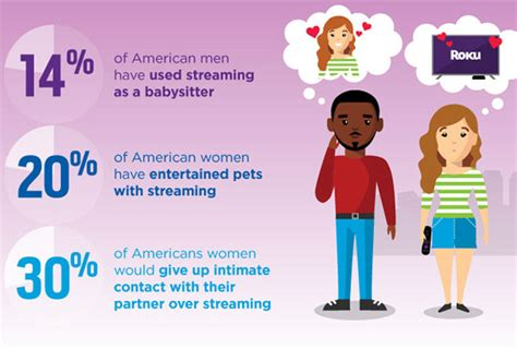 day one short film netflix this infographic shows that our streaming fomo is real