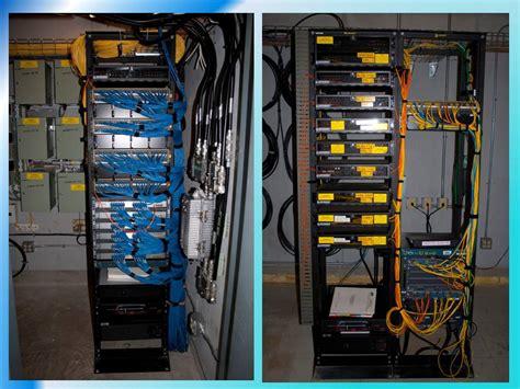 Server Rack Wiring Best Practices by Minutes Of April 9 2009 Itac Ni Meeting