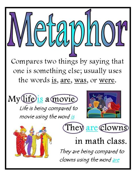 printable personification poster metaphor poster pdf google drive misc items