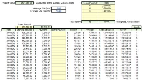 amortization calculator excel template excel loan amortization schedule how to make a