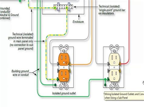 isolated ground receptacle wiring diagram gooddy