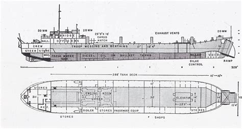 lst diagram the pacific war encyclopedia lst class allied