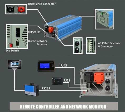 power inverter remote switch wiring diagram 28 images