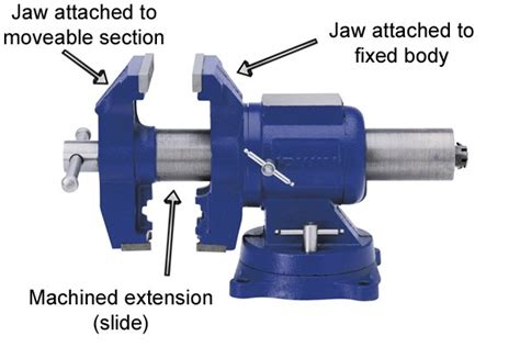 parts of a bench vice how does a metalworking vice work