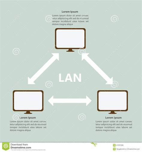 Local Area Network Lan Infographic Template Stock Vector Illustration Of Ring Client 47237636 Lan Network Template