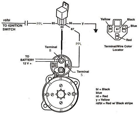 ford f250 starter solenoid wiring diagram wiring diagram