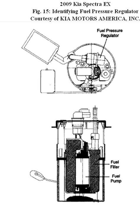 kia fuel pressure diagram wiring diagram with description