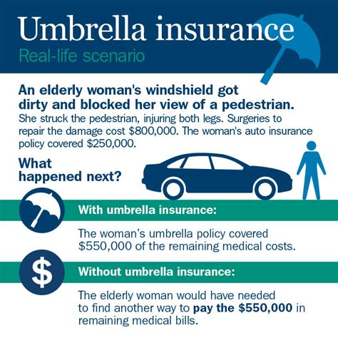 ameriprise auto home insurance rating 44billionlater