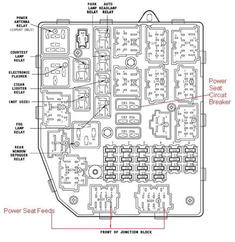 1998 jeep grand wiring diagram wiring diagram