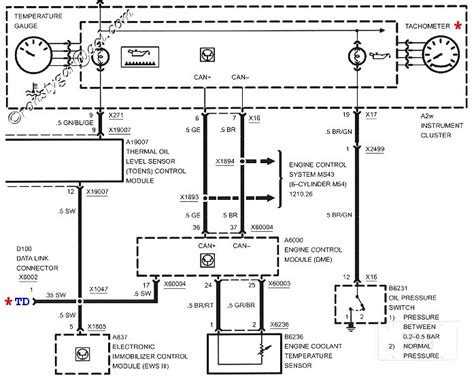 wiring diagram for instrument cluster bmw e46 45 wiring