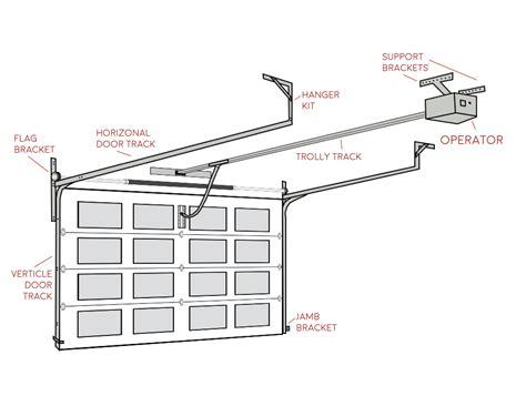 garage door framing diagram garage door diagram frame g s garage doors