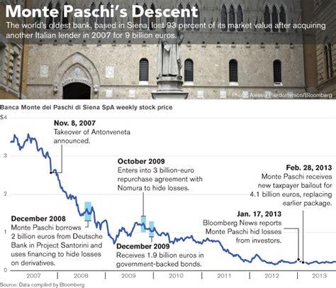 elenco delle banche italiane elenco delle banche italiane in crisi massimo baroni