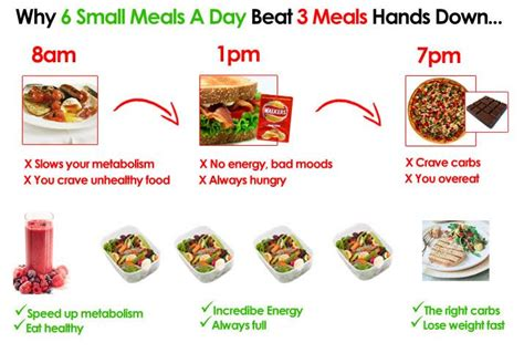 dramacool three meals a day 6 meals a day helps you lose weight faster 3 meals a day