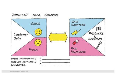 canvas home basics design project organizer canvas home basics design project organizer brightchat co