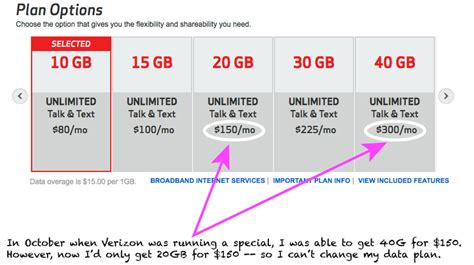 verizon home phone plans prices impressive verizon internet plans for home 5 verizon pay