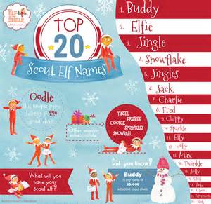 Names For On The Shelf by Top On The Shelf Names 2015 Baby Hints And Tips