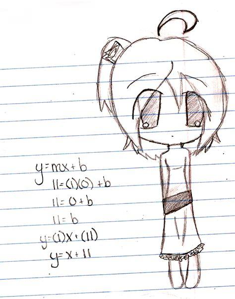 Drawing Y Mx C by Y Is Mx B By Saladxbar On Deviantart