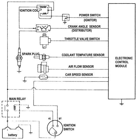service manual ac repair diagram 1993 isuzu amigo 1993 isuzu pickup and amigo electrical 1993 isuzu amigo manual wiring sch service manual 1993 isuzu amigo manual wiring sch 1993