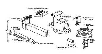 diagram of a bench vice bench vise parts diagram bench free engine image for