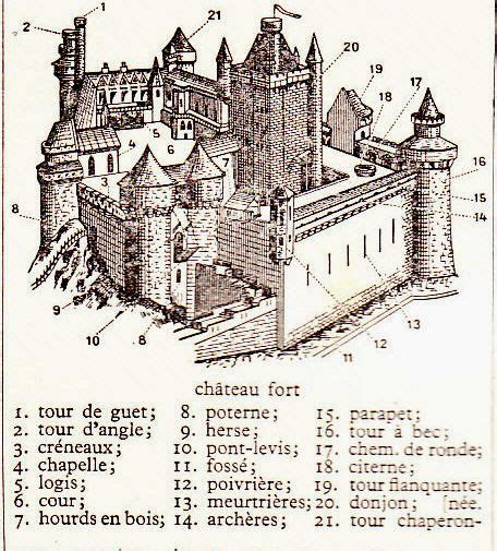 1409592030 les chateaux forts complete ch 226 teau moyen age l 233 gendes compl 233 t 233 avec article