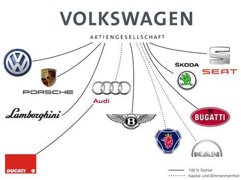 volkswagen germany der mann und sein autowelche automarke geh 246 rt zu welchem