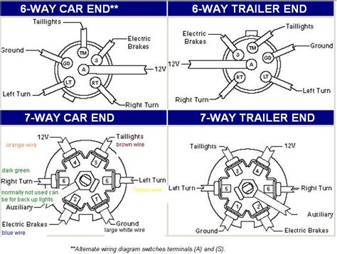 7 wire trailer wiring diagram