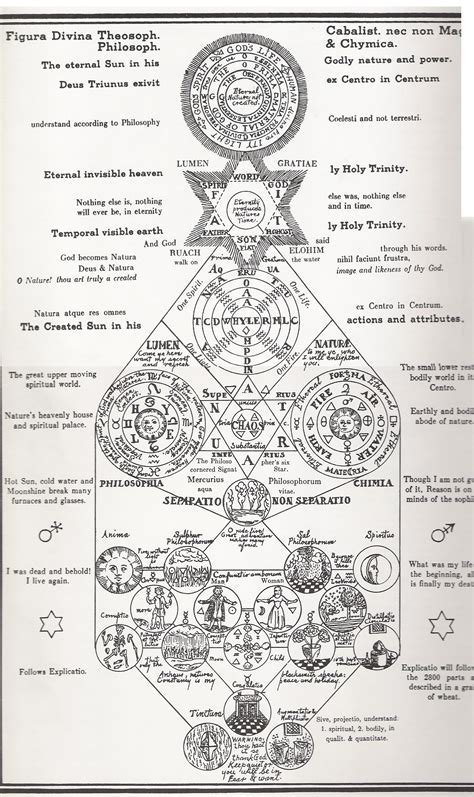 secret symbols of the rosicrucians of the 16th and 17th