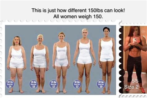 average size woman average height for a woman in the us 2017