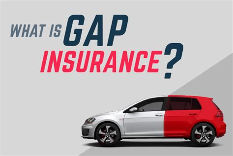 car insurance with gap coverage renewal car