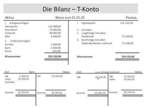 bilanz bank related