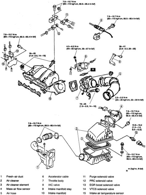 ford laser kj workshop manual free chevy s10 pcv location get free image about wiring diagram
