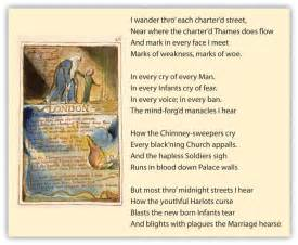 Illustration by william blake for london from his songs of