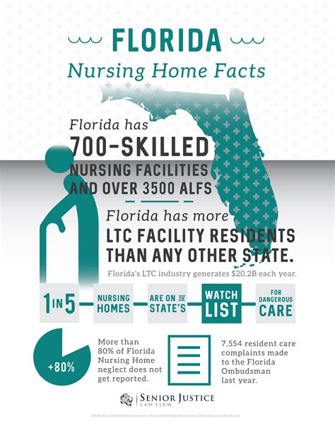 florida nursing home abuse lawyers senior justice firm