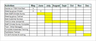 Ms Excel Chart Templates by Gantt Chart Template Word 36 Free Gantt Chart Templates