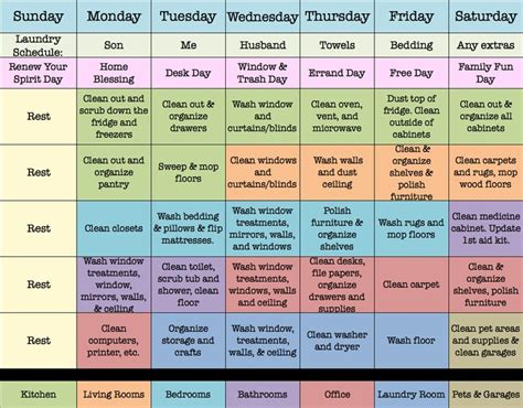 cleaning schedule template for care homes how to make an efficient weekly house cleaning schedule