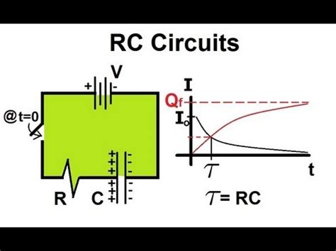 rc circuit with resistors physics resistors in series and parallel 5 of 5 the rc circuit