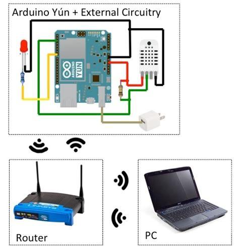 arduino yun tutorial italiano aaronscher com arduino yun wifi exle
