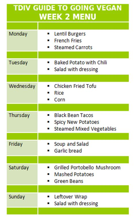 vegetarian visitor guide to vegetarian friendly tdiv guide to going vegan week 2 menu this dish is veg