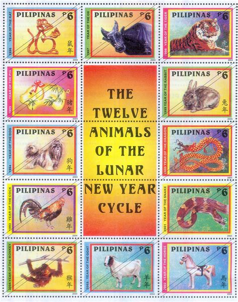 new year animals facts lunar new year animals 28 images image gallery lunar