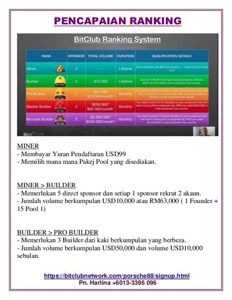 Mba Csun Ranking by Jom Melombong Bitcoin Bersama Bitclub Network