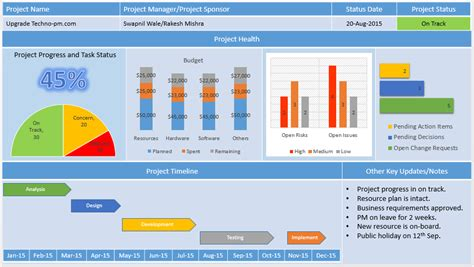 powerpoint project status dashboard template project status report template free downloads 11 sles