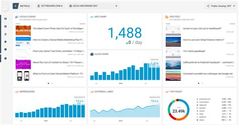email metrics report template instagram marketing dashboard for business octoboard