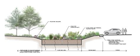 Landscape Architecture Specifications Landscape Architecture Specifications 28 Images