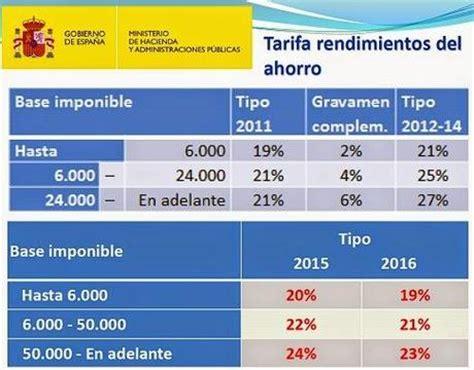 tramos irpf base imponible y base del ahorro 2016 resumen de las novedades fiscales 2015 que afectan al irpf