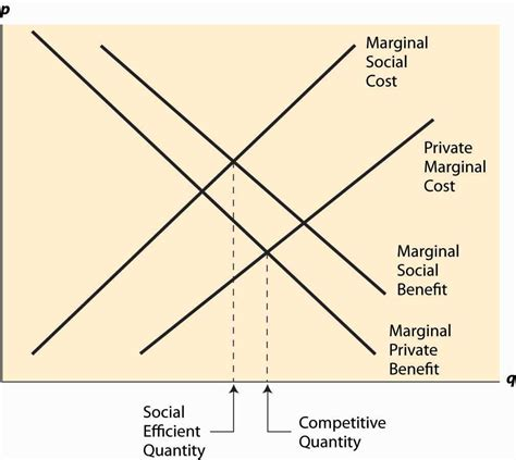 private c section cost external effects
