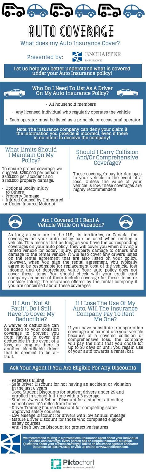 Auto Claim Question Car Accident And Insurance Questions