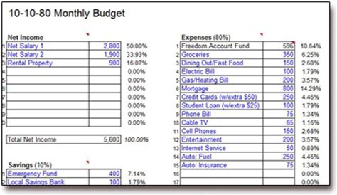 percentage budget template percentage budget template 28 images monthy budget