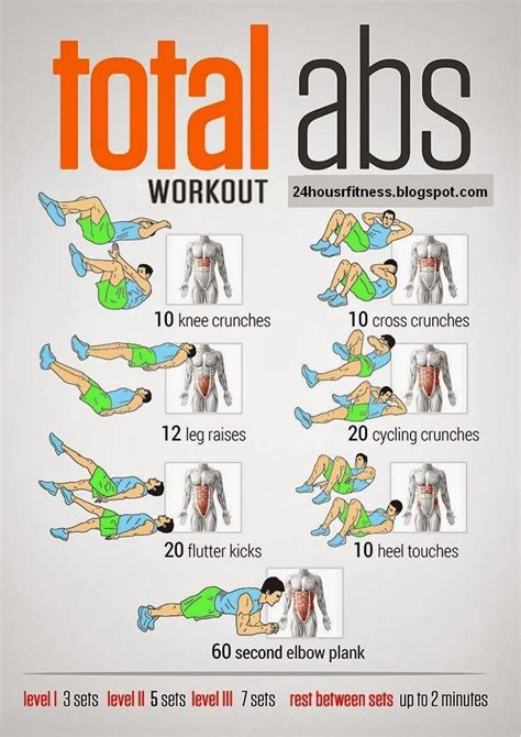total abs workout 24 hour fitness health fitness