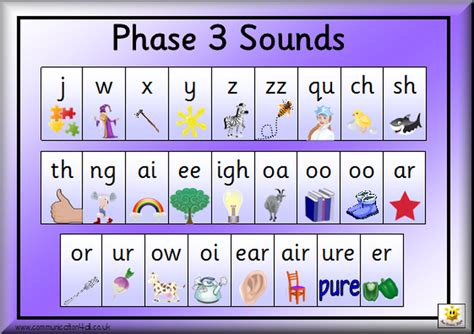 5 Letter Words Containing Zz the willows primary school phonics