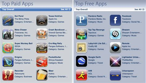 best ipod apps top iphone ipod touch apps in 2008 edible apple